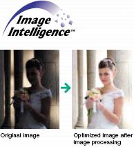 Image Intelligence